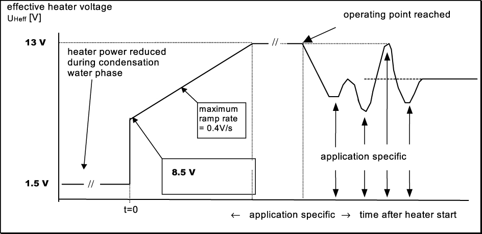[SCHEMATICS_48EU]  Lambda Sensor LSU 4.9 | Bosch Sensor Wiring Diagram |  | Bosch Motorsport